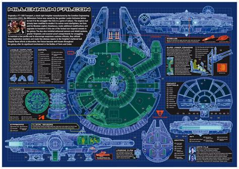 millennium falcon floor plan where are the millennium falcon escape pods living with