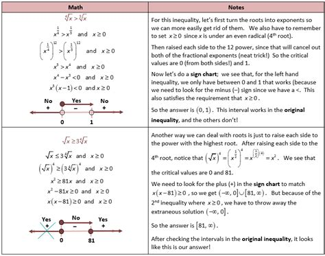 Quadratic Inequalities Worksheet With Answers by Worksheets Solving Quadratic Inequalities Worksheet