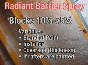reflective paint vs foil attic foil radiant barrier warehousefoil vs paint warehousefoil radiant barrier