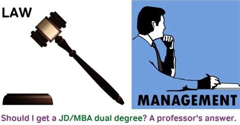 Mba Dual Degree Means by The Jd Mba Student A Professorial Perspective Magoosh