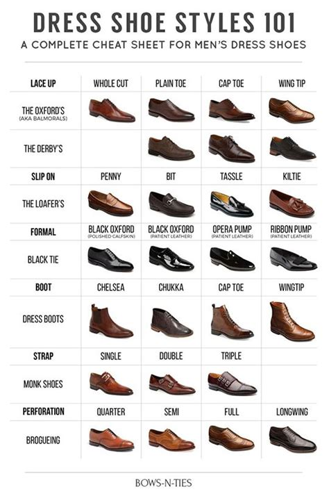 what type of shoes should be worn to climb rocks dress shoe guide for all types of dress shoes for