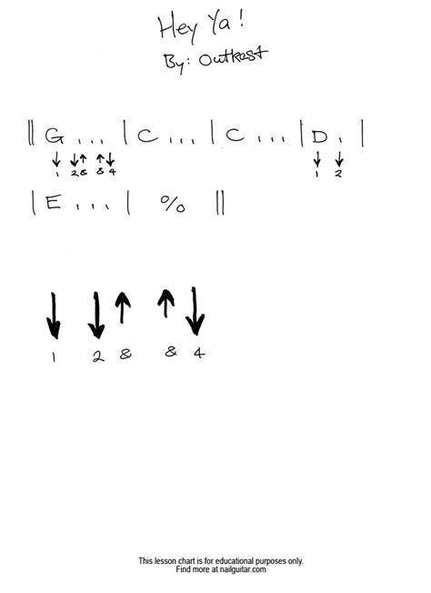 Enchanting Hey Ya Chords Photos - Beginner Guitar Piano Chords ...