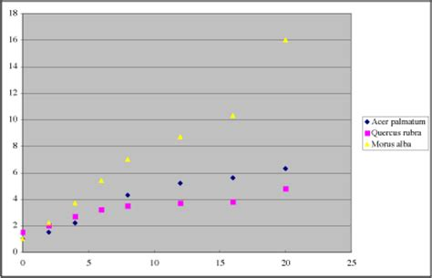 How To Make A Scatter Plot On Paper - blank xy scatter plot line graph white gold