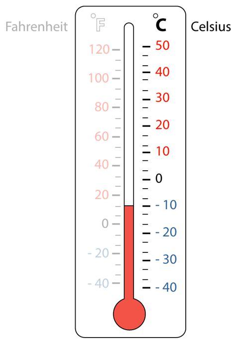 Termometer Celcius rekenen meten en meetkunde meten temperatuur hoe