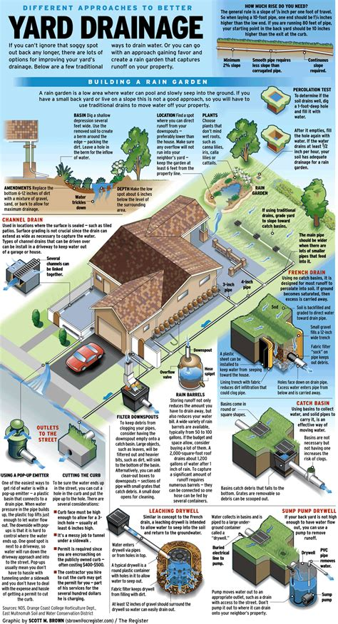 collect or drain ways to handle water on your property yard drainage orange county and yards
