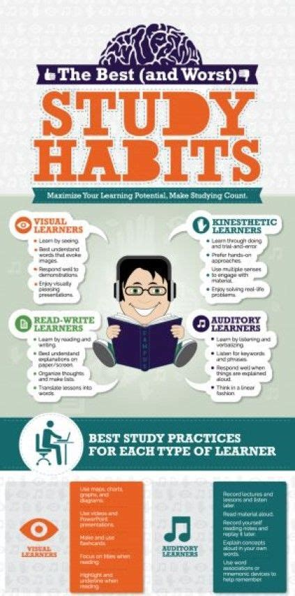 7 Of My Favorite Study Habits And Helpers by 121 Best Brainblast Images On Learning Study