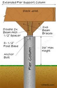 decks com concrete support deck columns