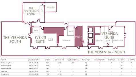 100 Avenue Of The Americas 3rd Floor - new york event space floor plans kimpton hotel eventi