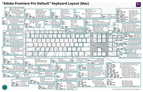 x plane layout keyboard layouts dylan osborn