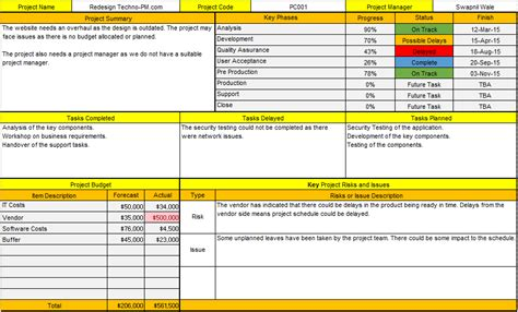 project portfolio status report template project status report template excel template free