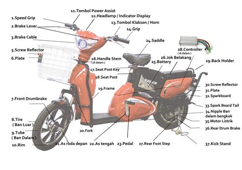 diagram sepeda listrik images how to guide and refrence