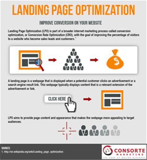 Design Optimisation Meaning | landing page optimization optimize for conversion