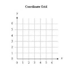 In addition four quadrant coordinate grid also coordinate grid