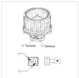 2005 kia optima blower motor resistor location kia optima blower resistor location kia get free image