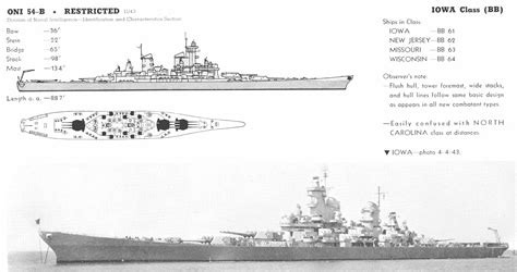 usn battleship vs ijn battleship the pacific 1942â 44 duel books iowa class fast battleships