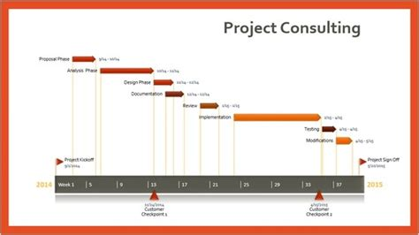 project consulting timeline template made with free