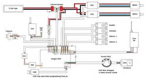 wiring diagram dosd v2 fy20a ppm encoder rc groups