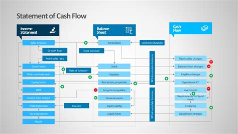 Flow Statement Ppt For Mba by Powerpoint Diagram Flow Image Collections How To Guide