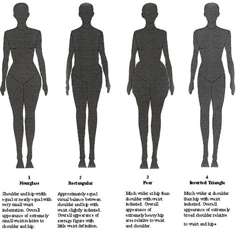 body types and shapes broad shoulders on pinterest inverted triangle body