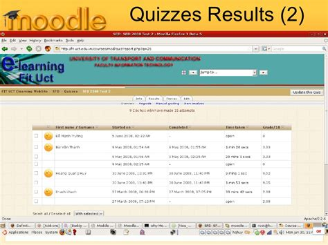 theme quiz get user results quizzes results 2