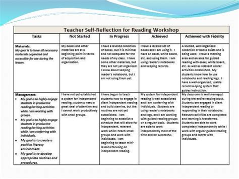 guided reading lesson plan template 3rd grade kimball guided reading day 1
