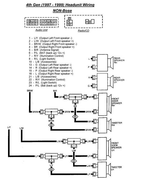1997 nissan maxima radio wiring diagram do it yourself maxima audio wiring codes 4th within