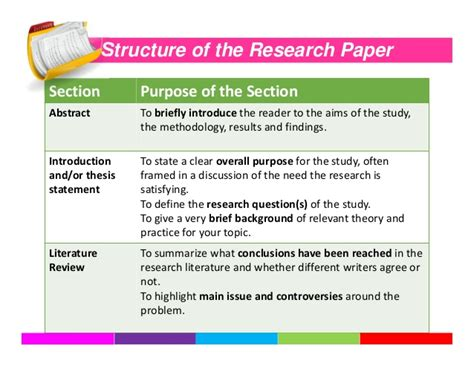 proper way to write a research paper college essays college application essays how to write