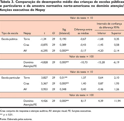 nepsy ii sle report nepsy ii sle report sle neuropsychological and