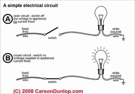 what is an electrical circuit how electricity works basics for homeowners