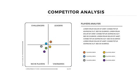 competitor analysis template powerpoint competitor analysis powerpoint template free powerpoint