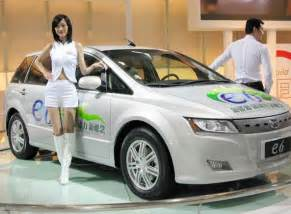 S Electric Vehicles Electric Car Company Byd S Shares Drop 47