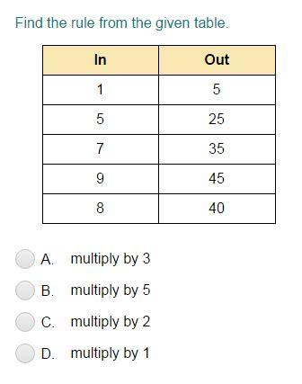 inverse operation multiply division with calculator