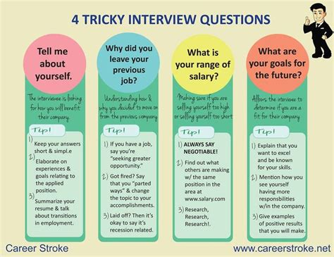 best biography interview questions 55 best interview do s don ts images on pinterest