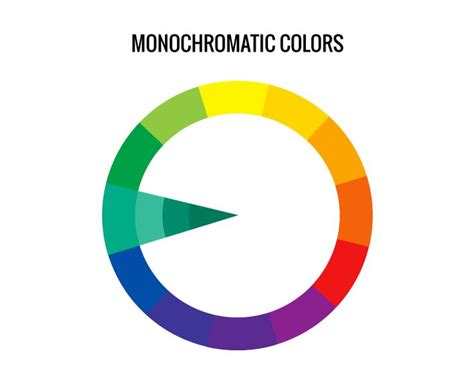 monochromatic color definition monochromatic colors definition home design