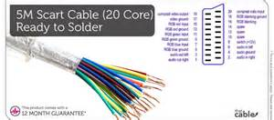 5m scart cable 20 way core shielded thatcable com