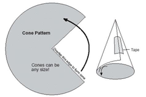 How Do U Make A Cone Out Of Paper - c 243 mo hacer globos en forma de helados lodijoella