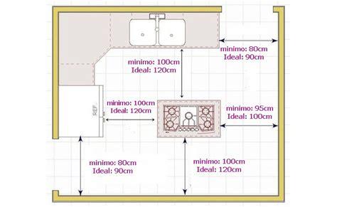 layout que es el layout de la cocina las medidas importantes que no