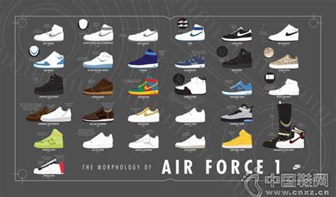 Sneakers Sepatu Nike Airforce One Putih List Gold Grade Original2 air 1 to 30