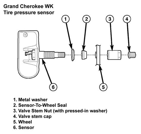 tire pressure monitoring 2002 chevrolet s10 transmission control digital pressure gauge schematic get free image about wiring diagram