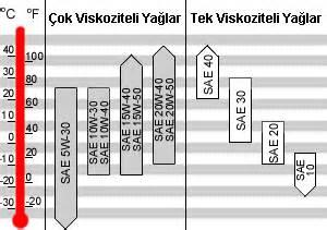Motor Pattern Ne Demek   motor yagları hakkında 5w30 10w40 ne demek 187 sayfa 1 3