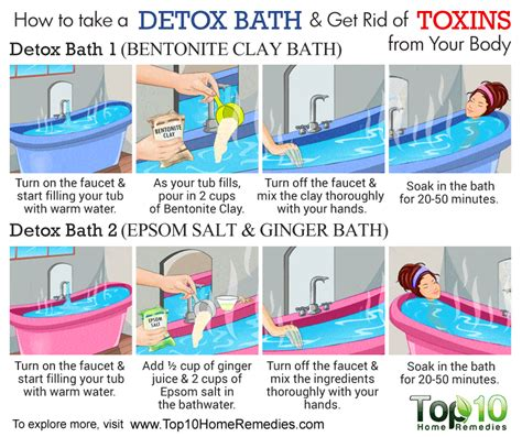 how to make a detox bath to get rid of toxins from your