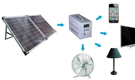 Small Home Solar System China Small Solar Home System China Solar Panel System