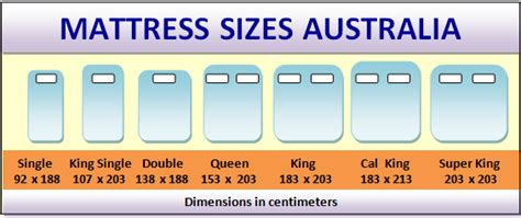 Bed Mattress Sizes Australia by Bed Sizes And Mattress Sizes Chart Us Uk And Australia