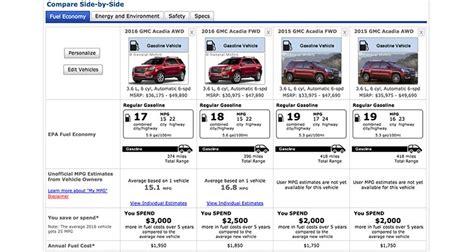 2012 gmc acadia gas mileage general motors fuel economy discrepancies could extend to