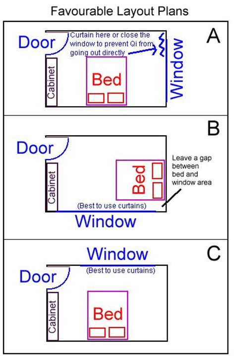 feng shui bedrooms feng shui bed placement and in the bedroom on pinterest
