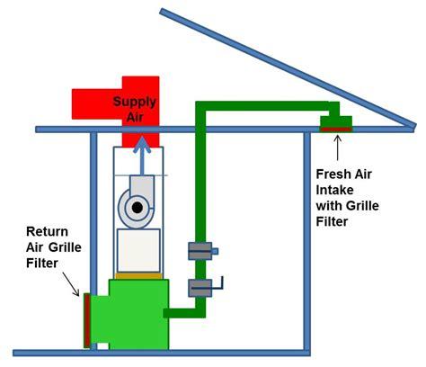 plenum hvac filter wiring diagrams repair wiring scheme