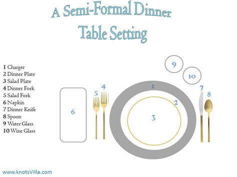 formal dinner table setting how to set your dinner table