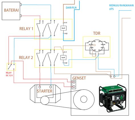 wiring diagram ats amf genset jeffdoedesign