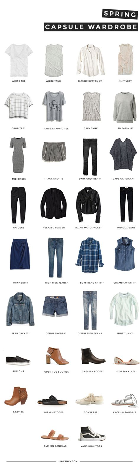 capsule biography meaning and exles the capsule wardrobe wardrobe building top