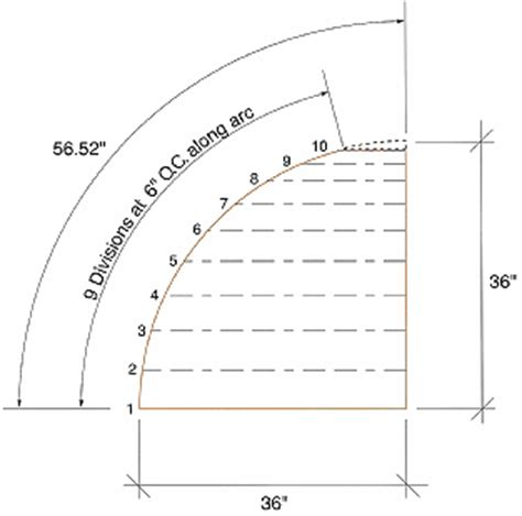 1 quart motor logo ceramic mugs copper roof geodesic 92 best rotunda gazebo images on